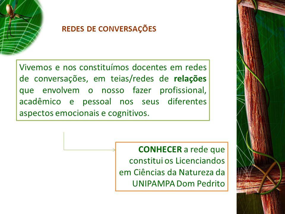 REDES DE CONVERSAÇÕES
