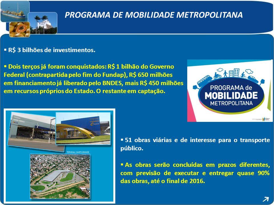 PROGRAMA DE MOBILIDADE METROPOLITANA