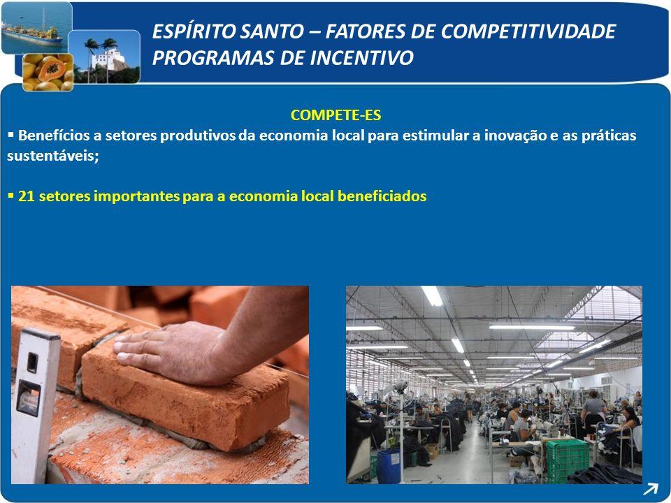 ESPÍRITO SANTO – FATORES DE COMPETITIVIDADE PROGRAMAS DE INCENTIVO