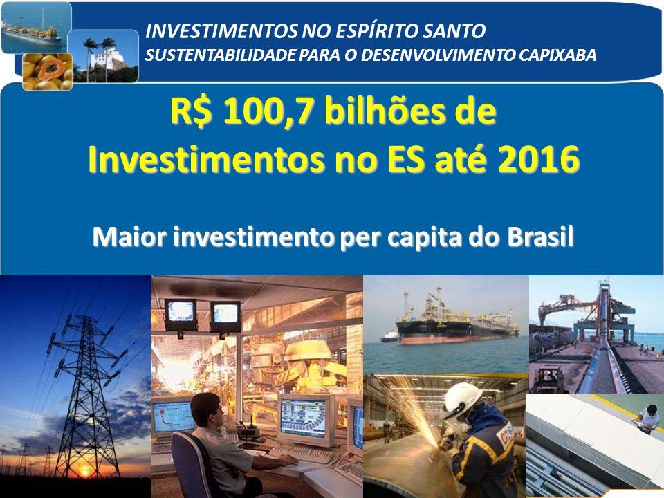 Investimentos no ES até 2016 Maior investimento per capita do Brasil