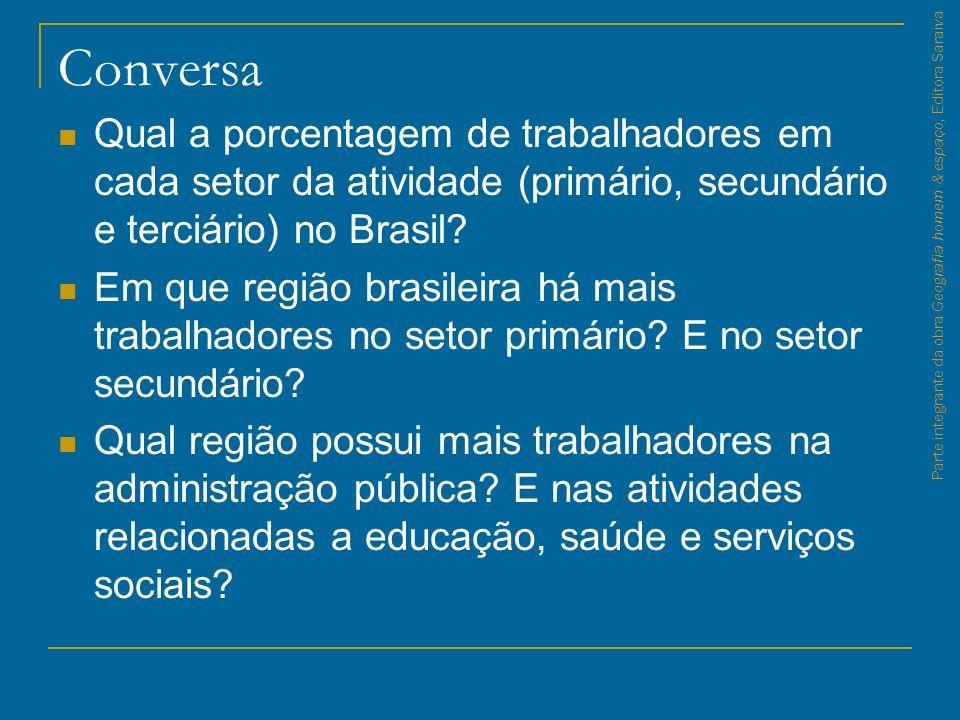 Conversa Qual a porcentagem de trabalhadores em cada setor da atividade (primário, secundário e terciário) no Brasil