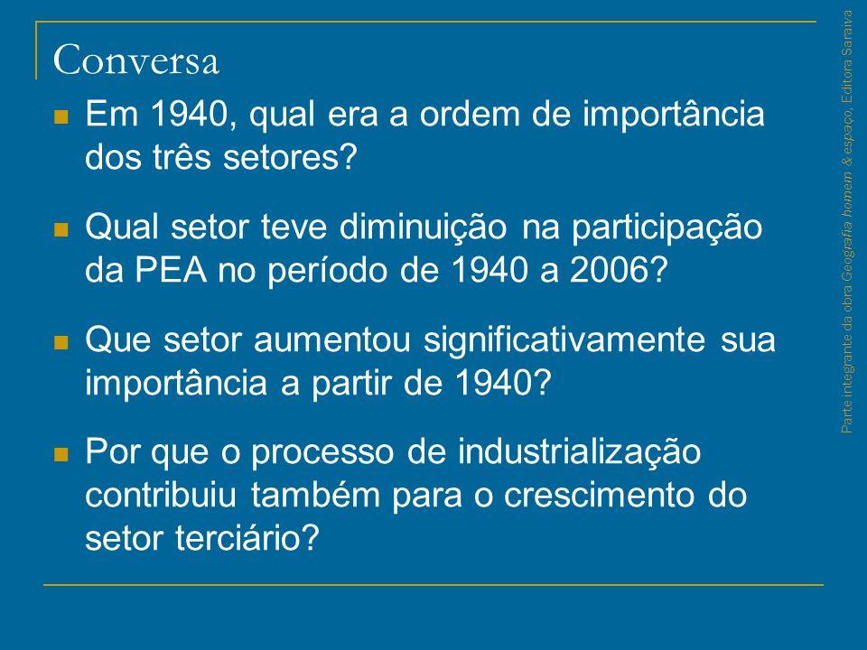 Conversa Em 1940, qual era a ordem de importância dos três setores
