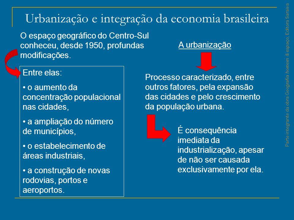 Urbanização e integração da economia brasileira