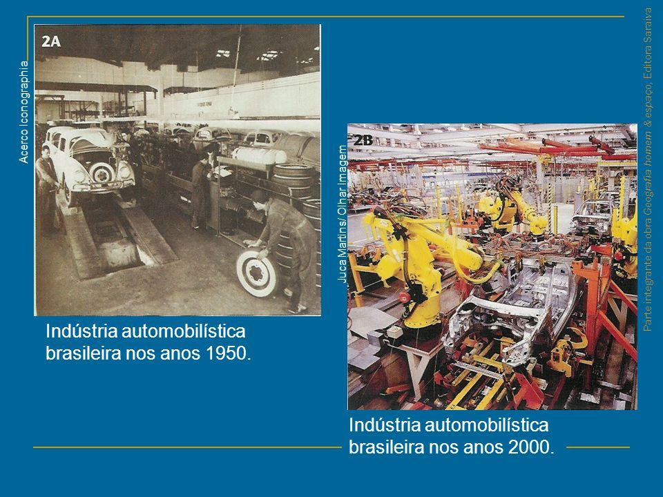 Indústria automobilística brasileira nos anos 1950.