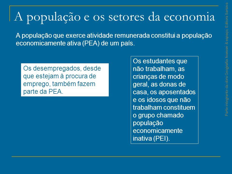 A população e os setores da economia