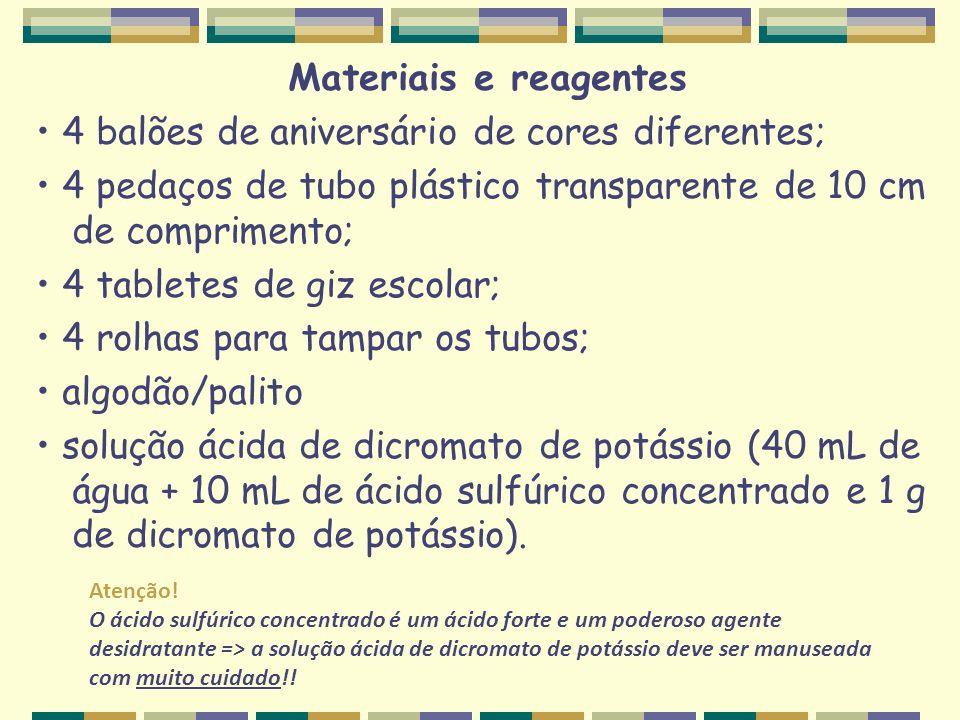 Materiais e reagentes • 4 balões de aniversário de cores diferentes; • 4 pedaços de tubo plástico transparente de 10 cm de comprimento; • 4 tabletes de giz escolar; • 4 rolhas para tampar os tubos; • algodão/palito • solução ácida de dicromato de potássio (40 mL de água + 10 mL de ácido sulfúrico concentrado e 1 g de dicromato de potássio).