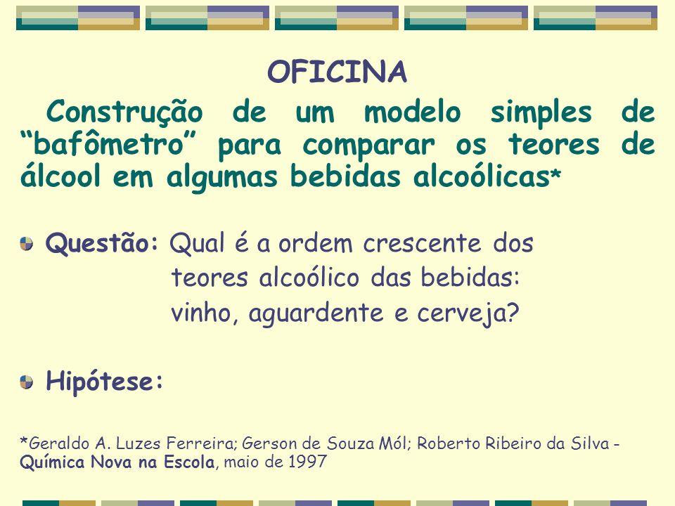 OFICINA Construção de um modelo simples de bafômetro para comparar os teores de álcool em algumas bebidas alcoólicas*