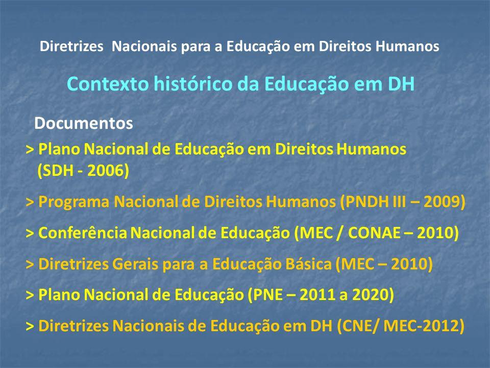 Diretrizes Nacionais para a Educação em Direitos Humanos Contexto histórico da Educação em DH