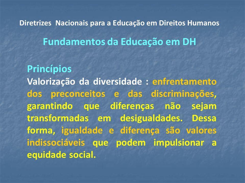 Diretrizes Nacionais para a Educação em Direitos Humanos Fundamentos da Educação em DH