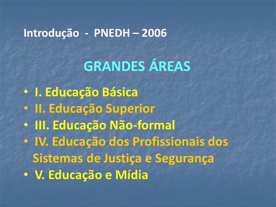 III. Educação Não-formal IV. Educação dos Profissionais dos