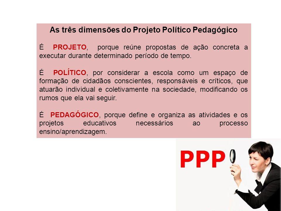 As três dimensões do Projeto Político Pedagógico
