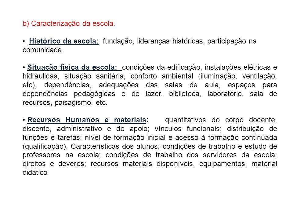 b) Caracterização da escola.