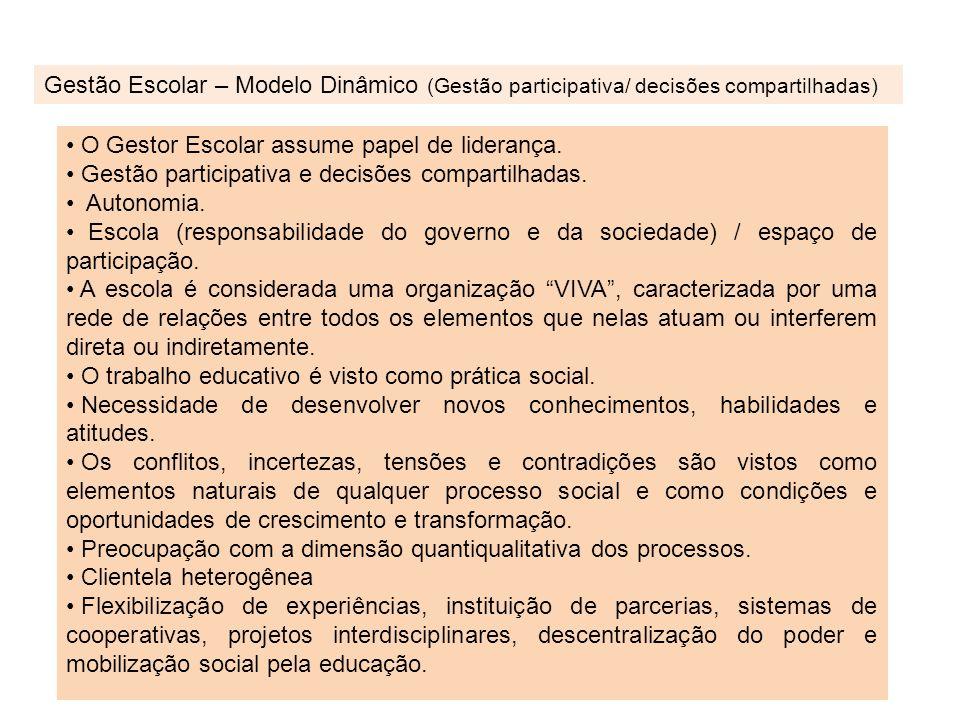 Gestão Escolar – Modelo Dinâmico (Gestão participativa/ decisões compartilhadas)