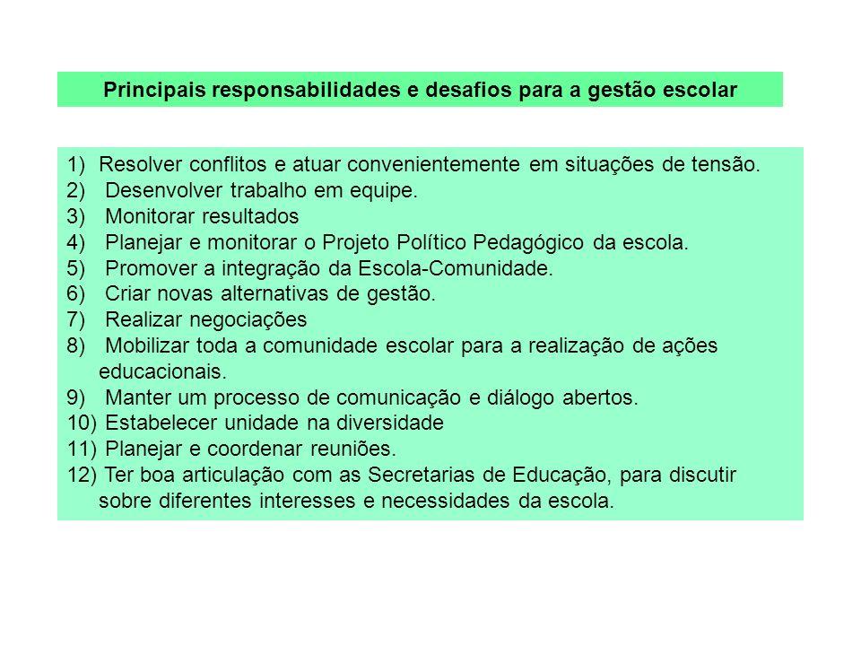 Principais responsabilidades e desafios para a gestão escolar