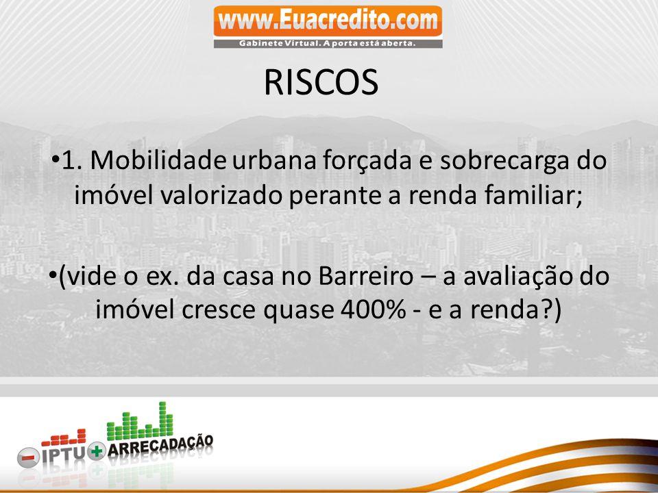 RISCOS 1. Mobilidade urbana forçada e sobrecarga do imóvel valorizado perante a renda familiar;