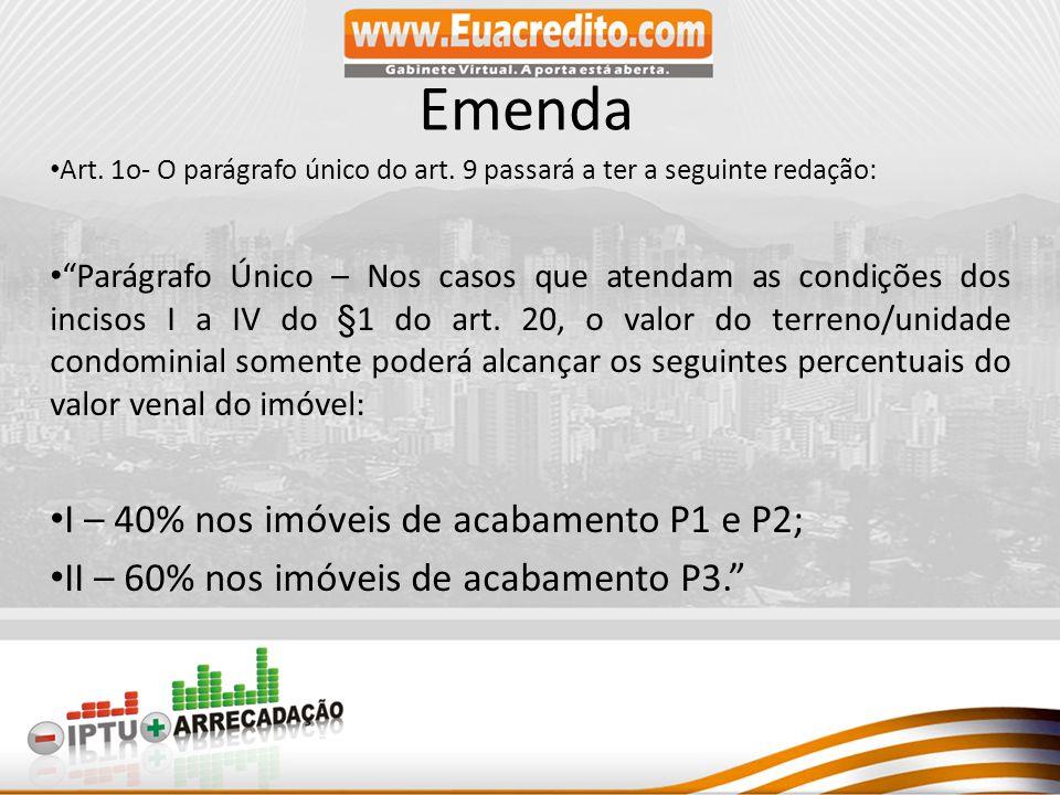 Emenda I – 40% nos imóveis de acabamento P1 e P2;