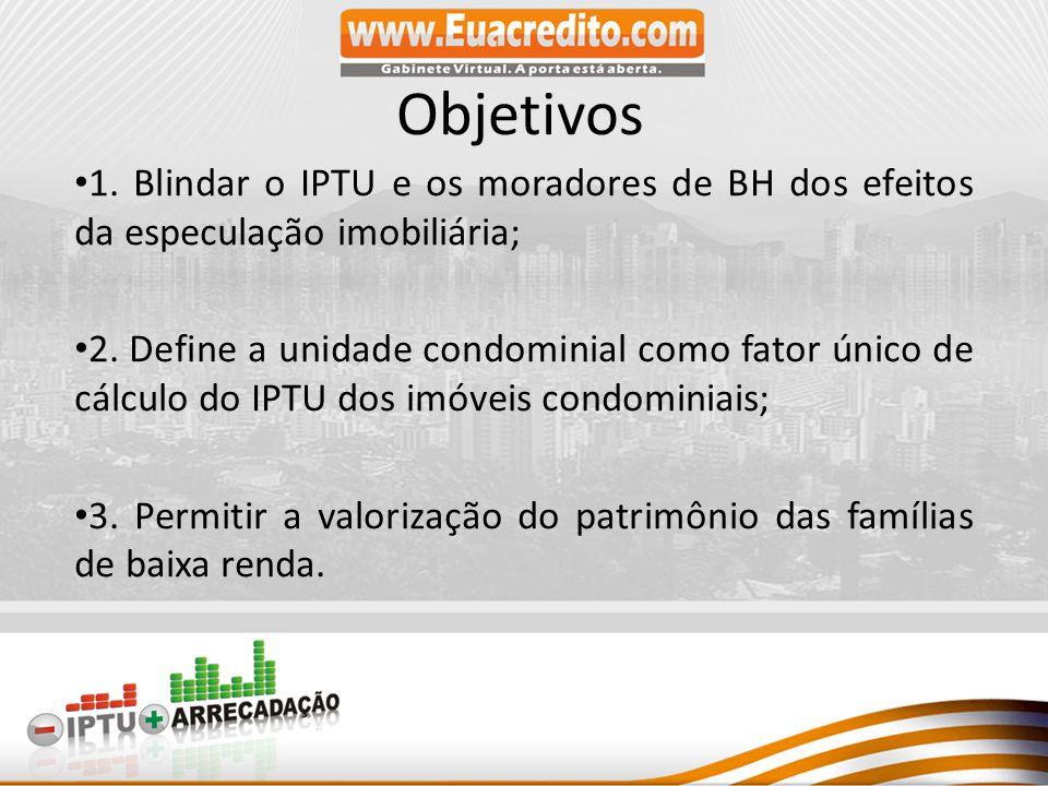 Objetivos 1. Blindar o IPTU e os moradores de BH dos efeitos da especulação imobiliária;