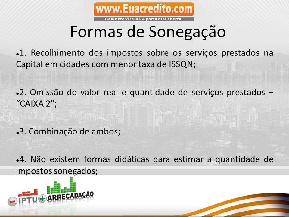 Formas de Sonegação 1. Recolhimento dos impostos sobre os serviços prestados na Capital em cidades com menor taxa de ISSQN;