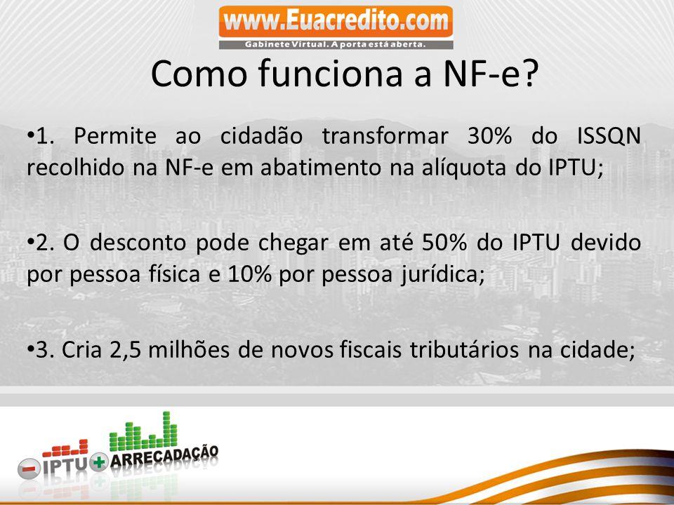 Como funciona a NF-e 1. Permite ao cidadão transformar 30% do ISSQN recolhido na NF-e em abatimento na alíquota do IPTU;