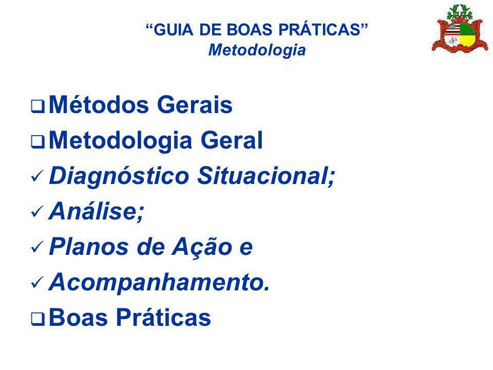 GUIA DE BOAS PRÁTICAS Metodologia
