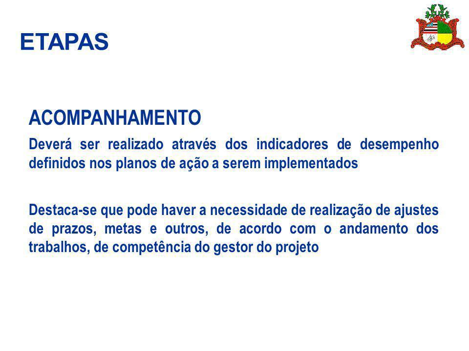 ETAPAS ACOMPANHAMENTO
