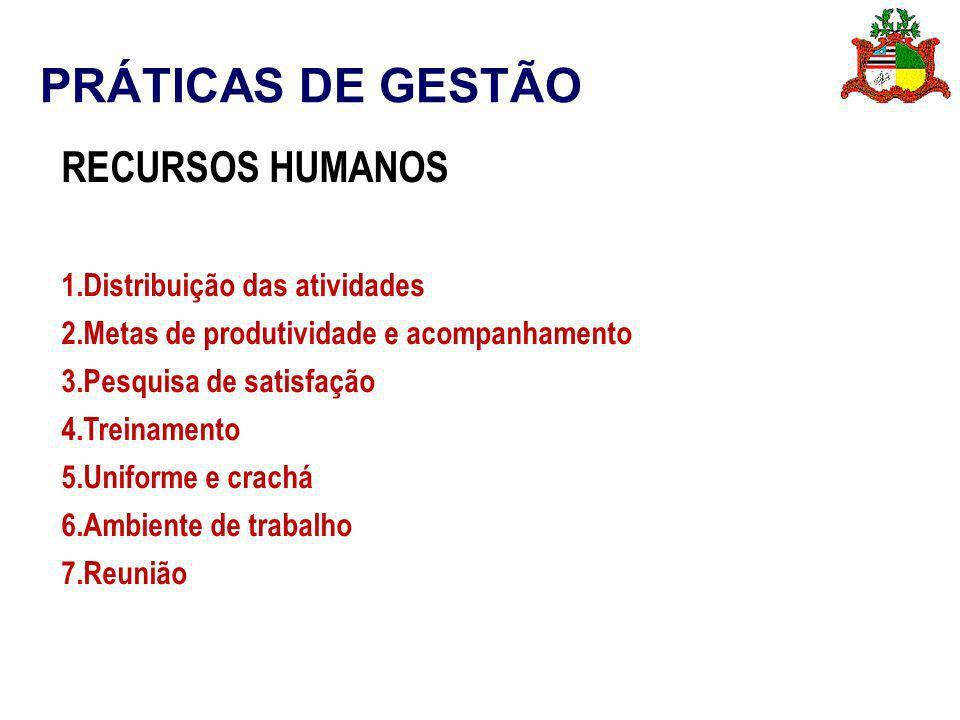 PRÁTICAS DE GESTÃO RECURSOS HUMANOS Distribuição das atividades