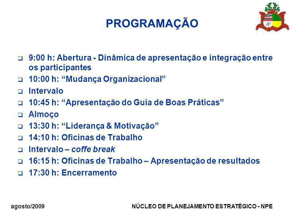 PROGRAMAÇÃO 9:00 h: Abertura - Dinâmica de apresentação e integração entre os participantes. 10:00 h: Mudança Organizacional