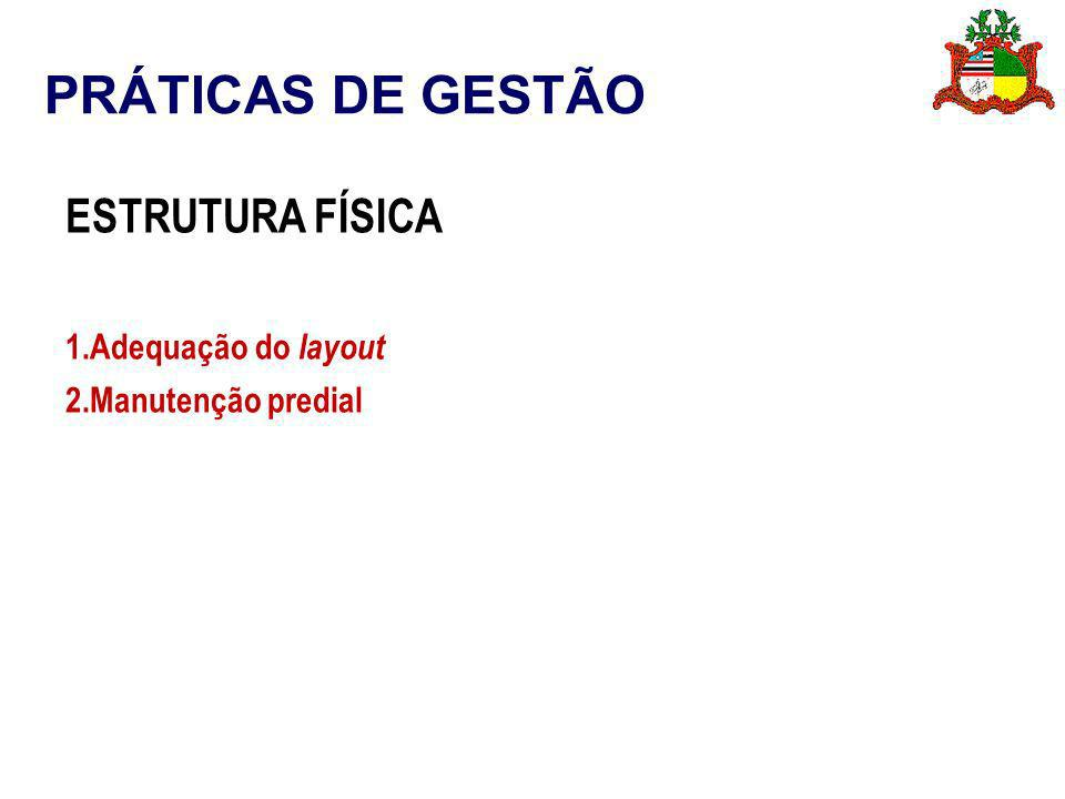 PRÁTICAS DE GESTÃO ESTRUTURA FÍSICA Adequação do layout