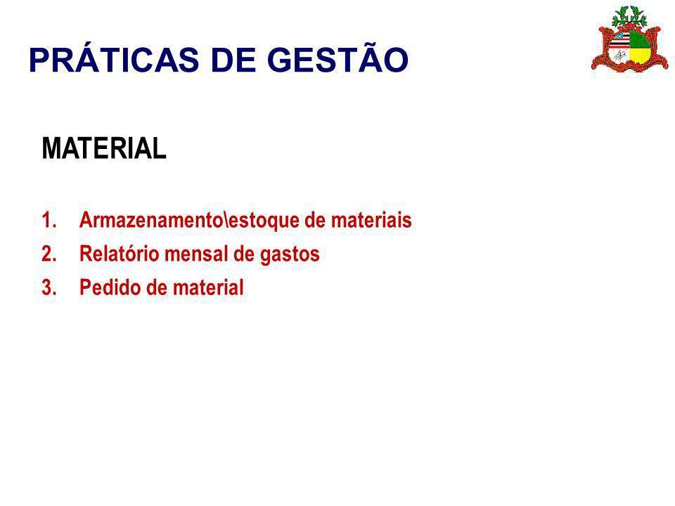 PRÁTICAS DE GESTÃO MATERIAL Armazenamento\estoque de materiais
