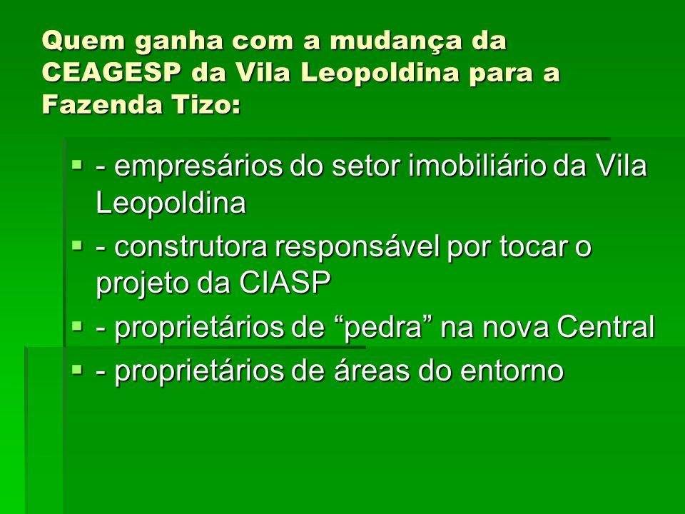 - empresários do setor imobiliário da Vila Leopoldina