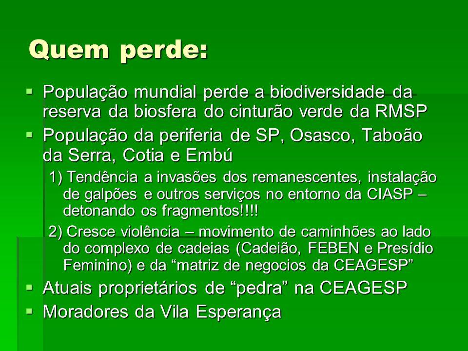Quem perde: População mundial perde a biodiversidade da reserva da biosfera do cinturão verde da RMSP.