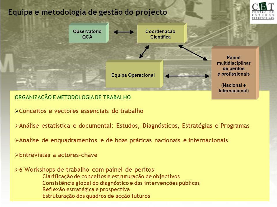 Equipa e metodologia de gestão do projecto