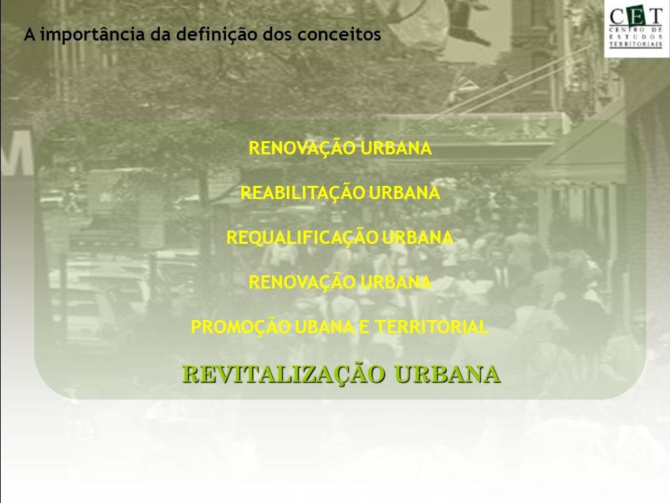 REQUALIFICAÇÃO URBANA PROMOÇÃO UBANA E TERRITORIAL