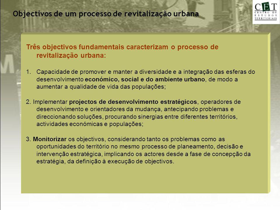 Objectivos de um processo de revitalização urbana