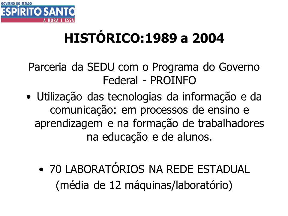 HISTÓRICO:1989 a 2004 Parceria da SEDU com o Programa do Governo Federal - PROINFO.