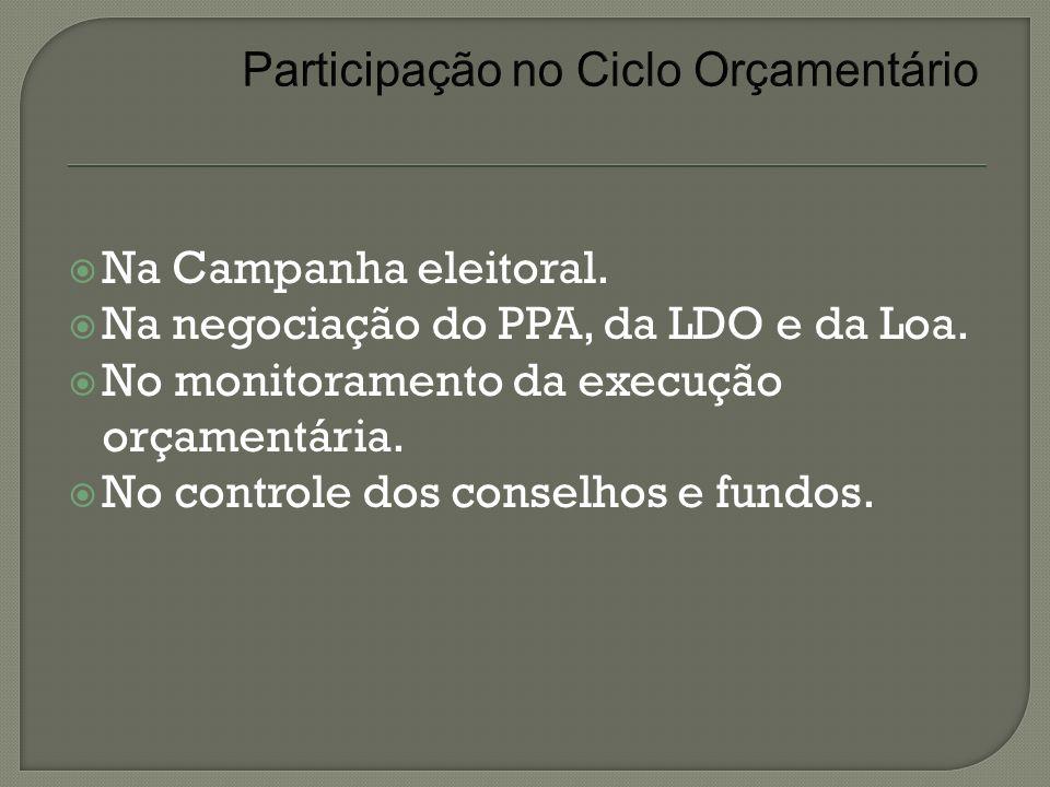 Participação no Ciclo Orçamentário