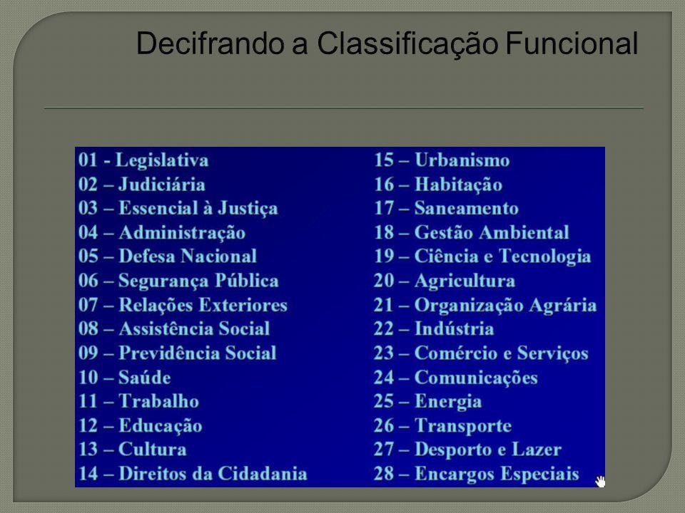 Decifrando a Classificação Funcional