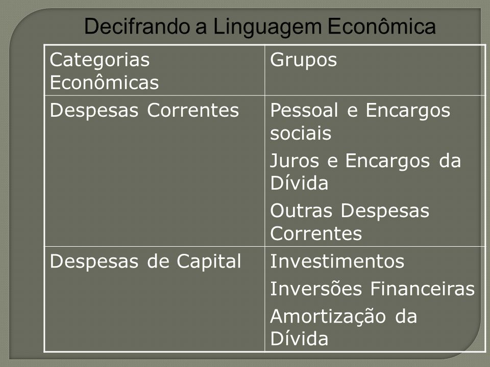 Decifrando a Linguagem Econômica