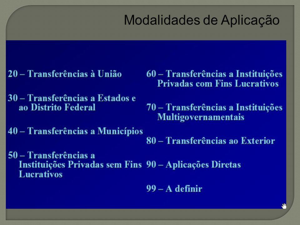 Modalidades de Aplicação