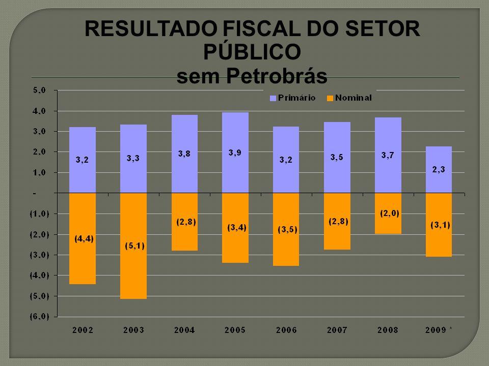 RESULTADO FISCAL DO SETOR PÚBLICO