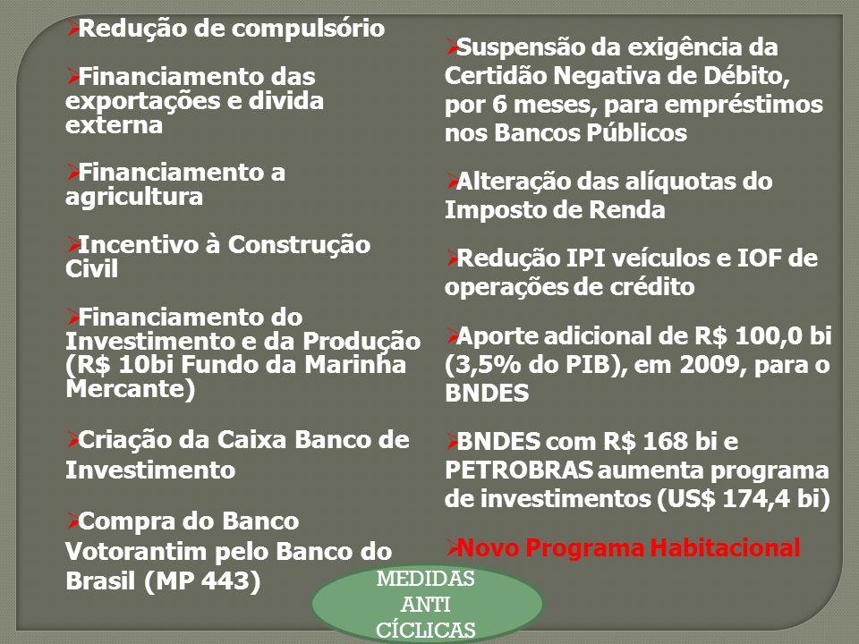 Redução de compulsório Financiamento das exportações e divida externa