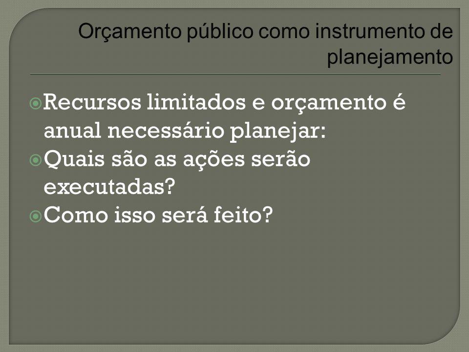 Orçamento público como instrumento de planejamento