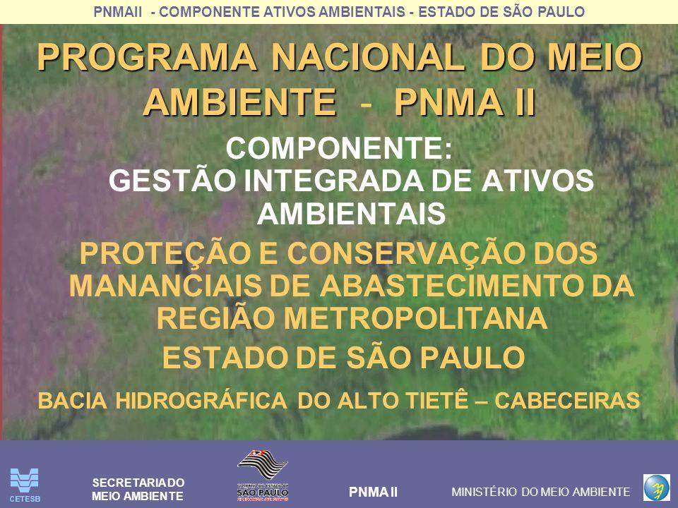 PROGRAMA NACIONAL DO MEIO AMBIENTE - PNMA II