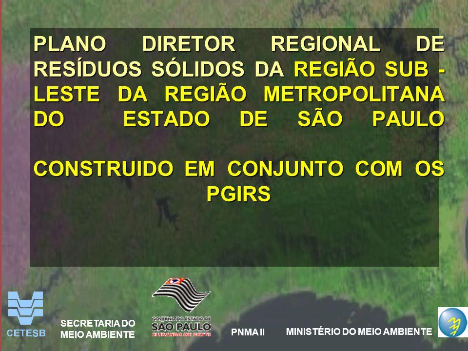 PLANO DIRETOR REGIONAL DE RESÍDUOS SÓLIDOS DA REGIÃO SUB - LESTE DA REGIÃO METROPOLITANA DO ESTADO DE SÃO PAULO CONSTRUIDO EM CONJUNTO COM OS PGIRS