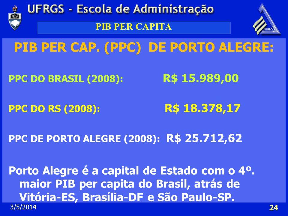 PIB PER CAP. (PPC) DE PORTO ALEGRE:
