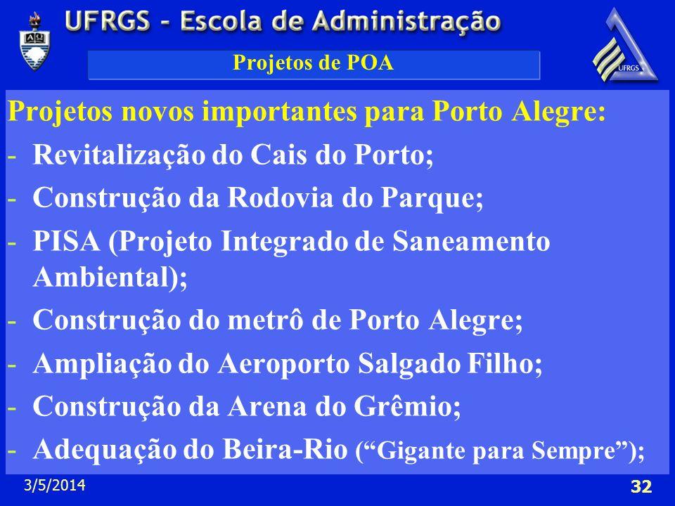 Projetos novos importantes para Porto Alegre: