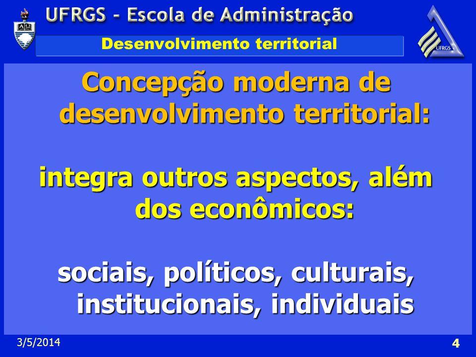 Desenvolvimento territorial