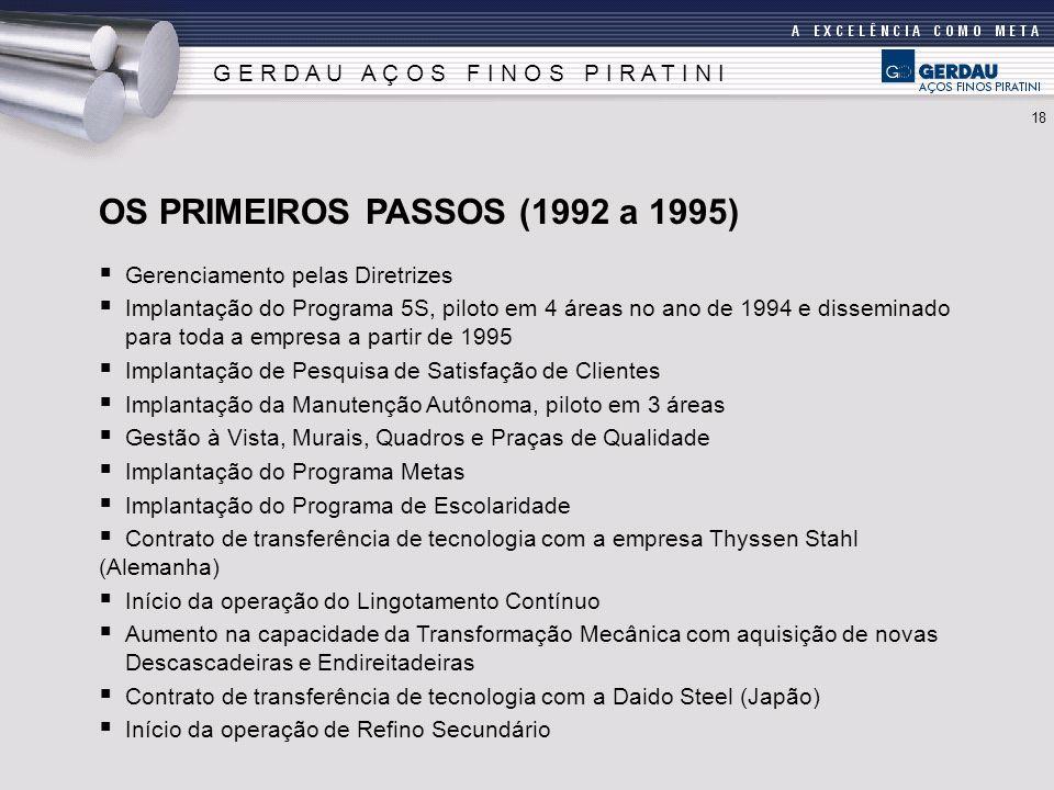 OS PRIMEIROS PASSOS (1992 a 1995)