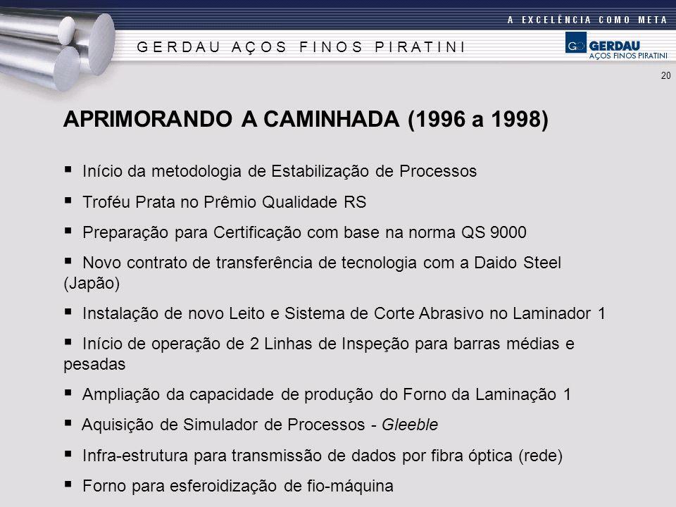 APRIMORANDO A CAMINHADA (1996 a 1998)