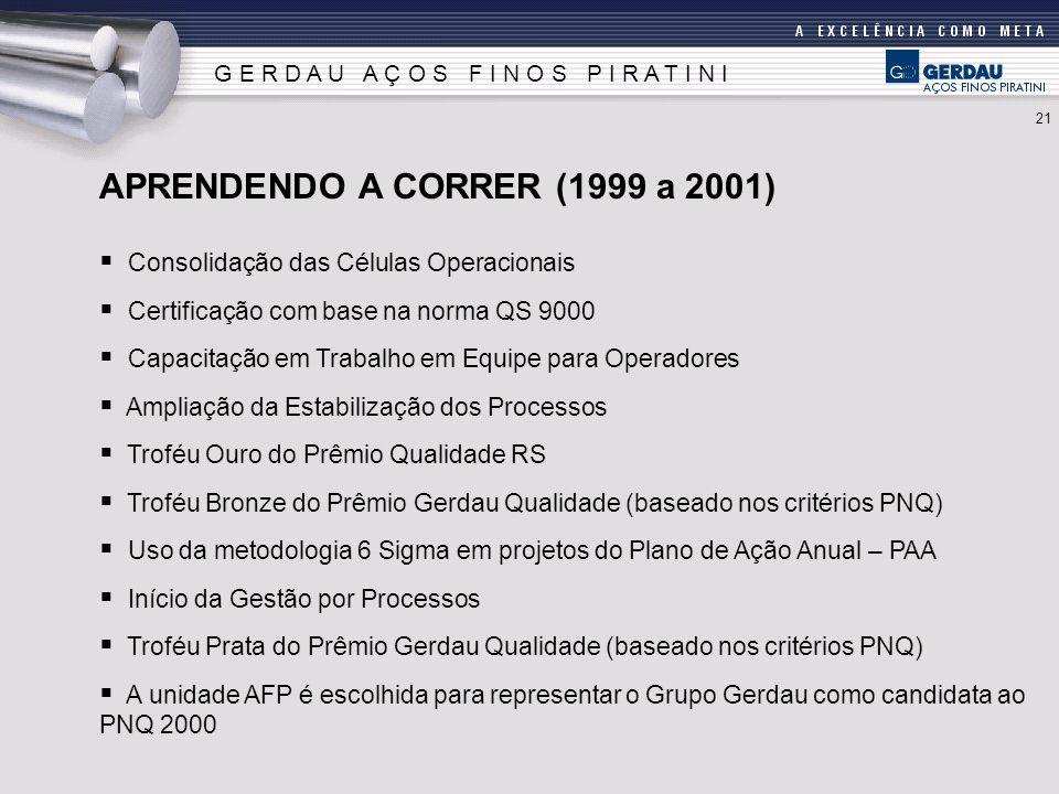 APRENDENDO A CORRER (1999 a 2001)